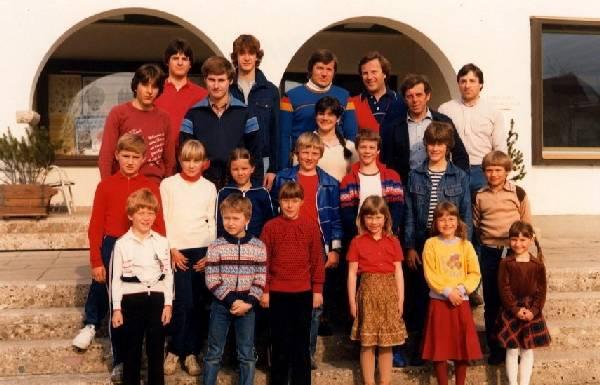 Aktive 1981